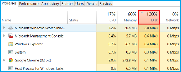 Disk usage is 100% on Windows 10